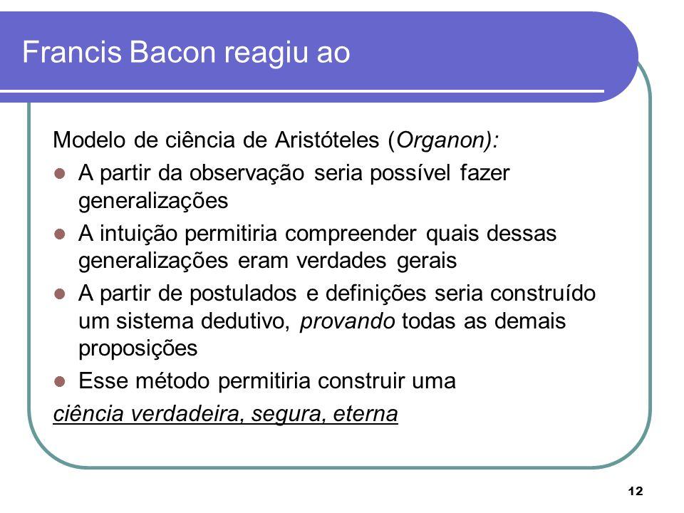 Francis Bacon reagiu ao