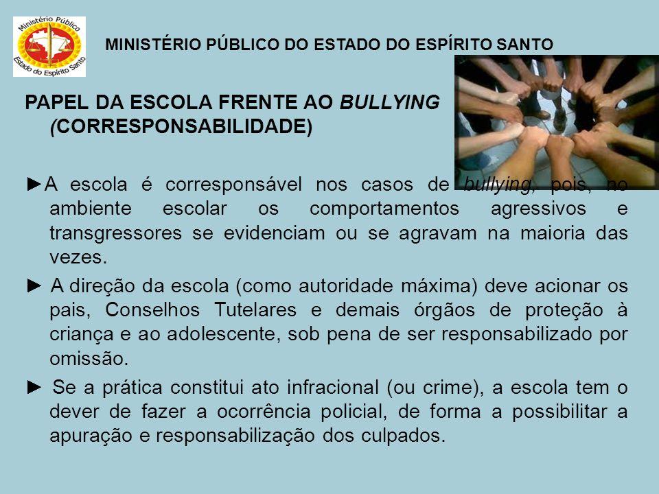 PAPEL DA ESCOLA FRENTE AO BULLYING (CORRESPONSABILIDADE)