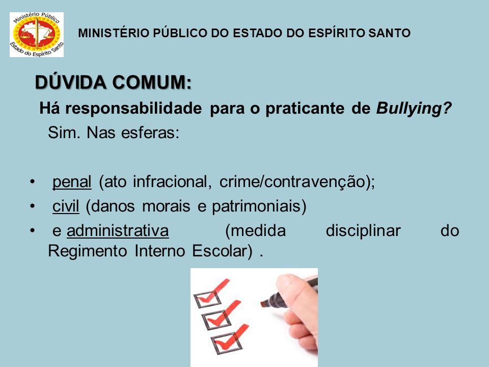 DÚVIDA COMUM: Há responsabilidade para o praticante de Bullying