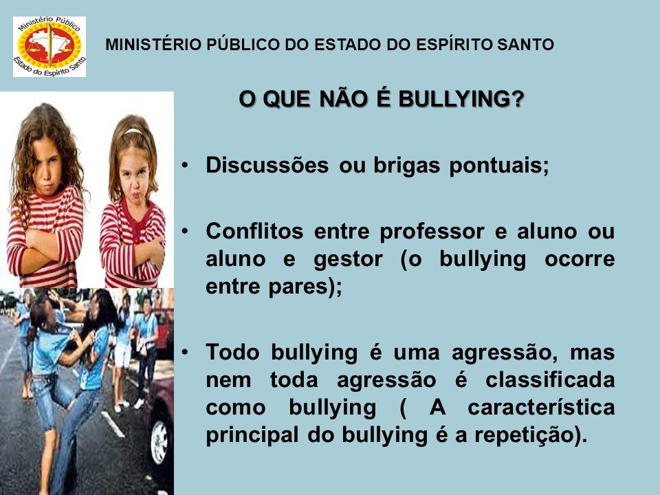 O QUE NÃO É BULLYING Discussões ou brigas pontuais; Conflitos entre professor e aluno ou aluno e gestor (o bullying ocorre entre pares);