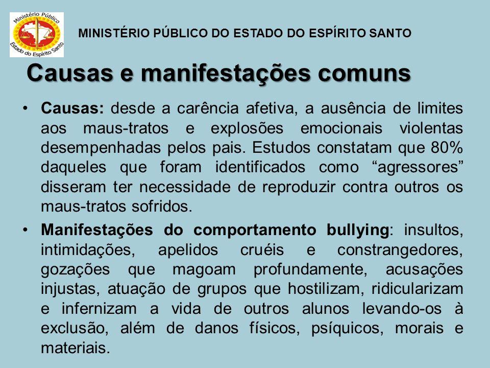 Causas e manifestações comuns