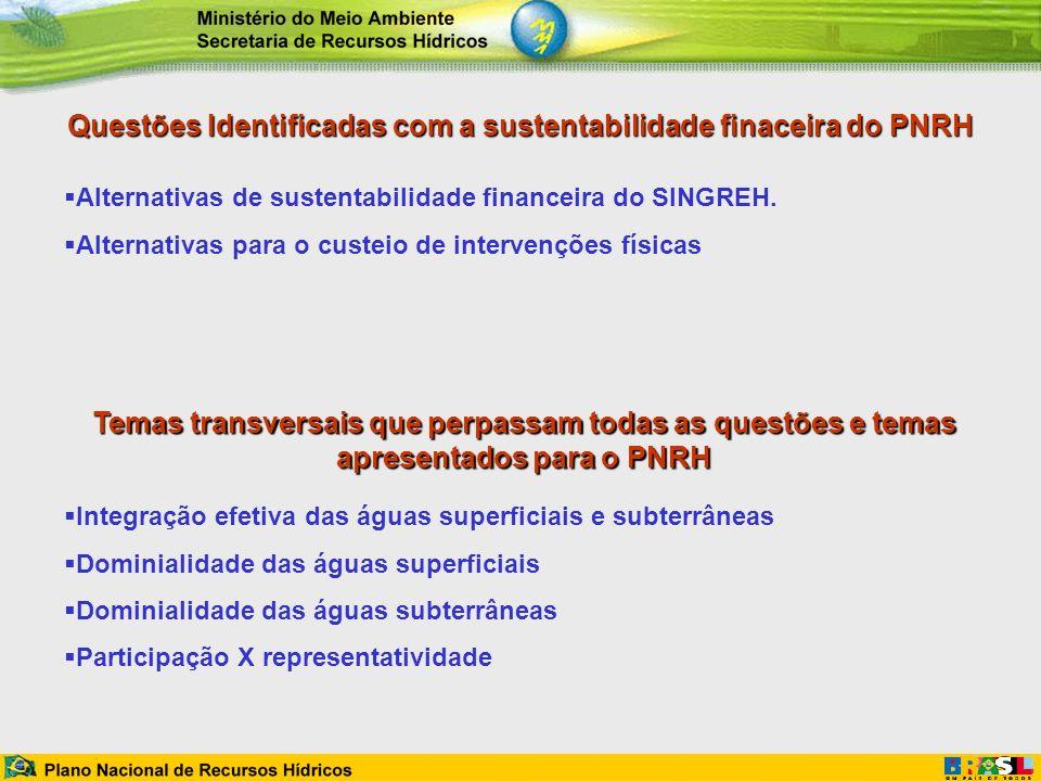 Questões Identificadas com a sustentabilidade finaceira do PNRH