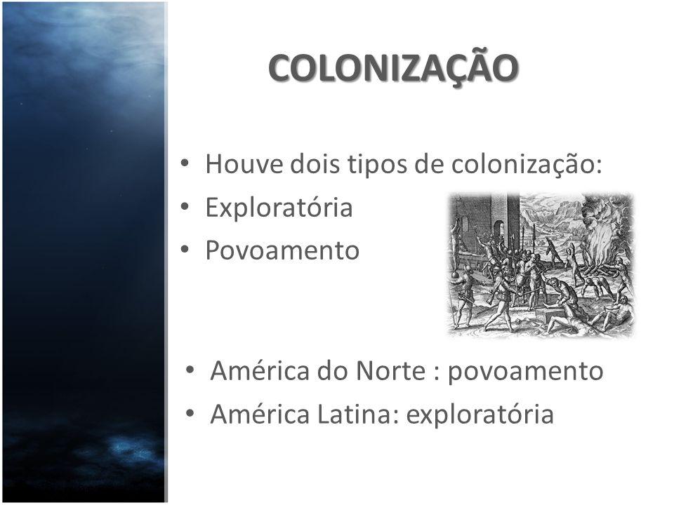 COLONIZAÇÃO Houve dois tipos de colonização: Exploratória Povoamento