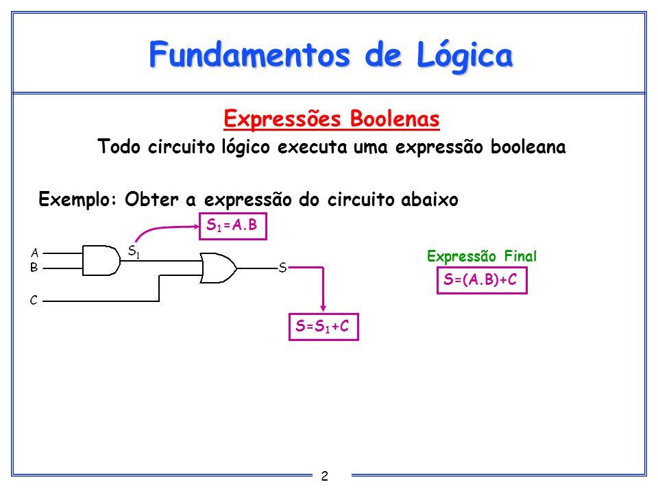 Todo circuito lógico executa uma expressão booleana