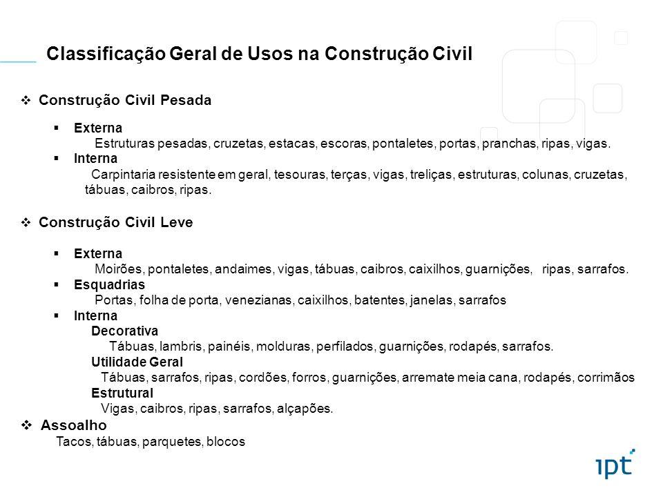 Classificação Geral de Usos na Construção Civil