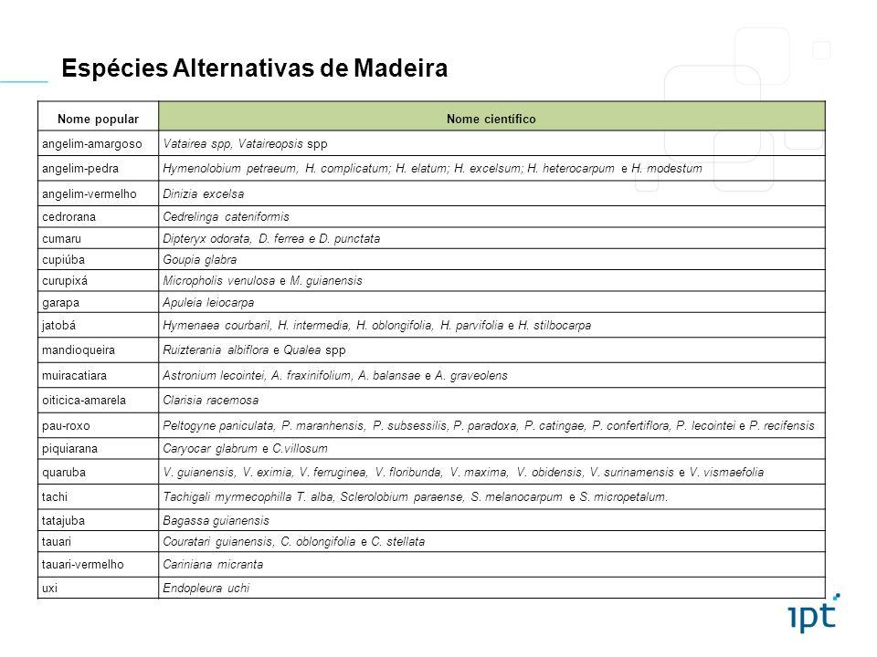 Espécies Alternativas de Madeira