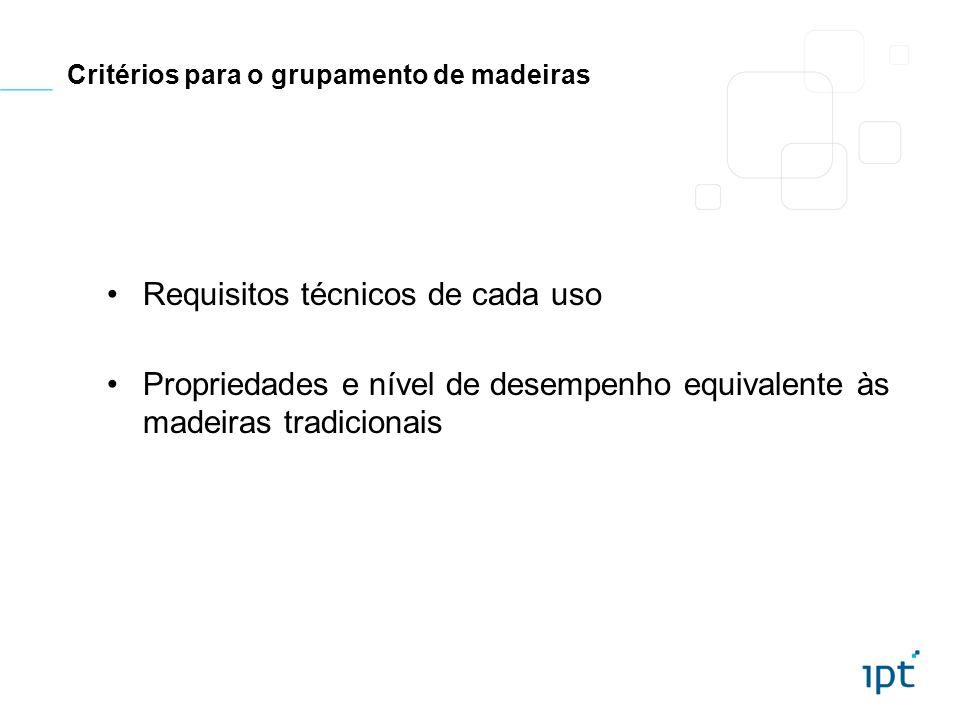 Requisitos técnicos de cada uso
