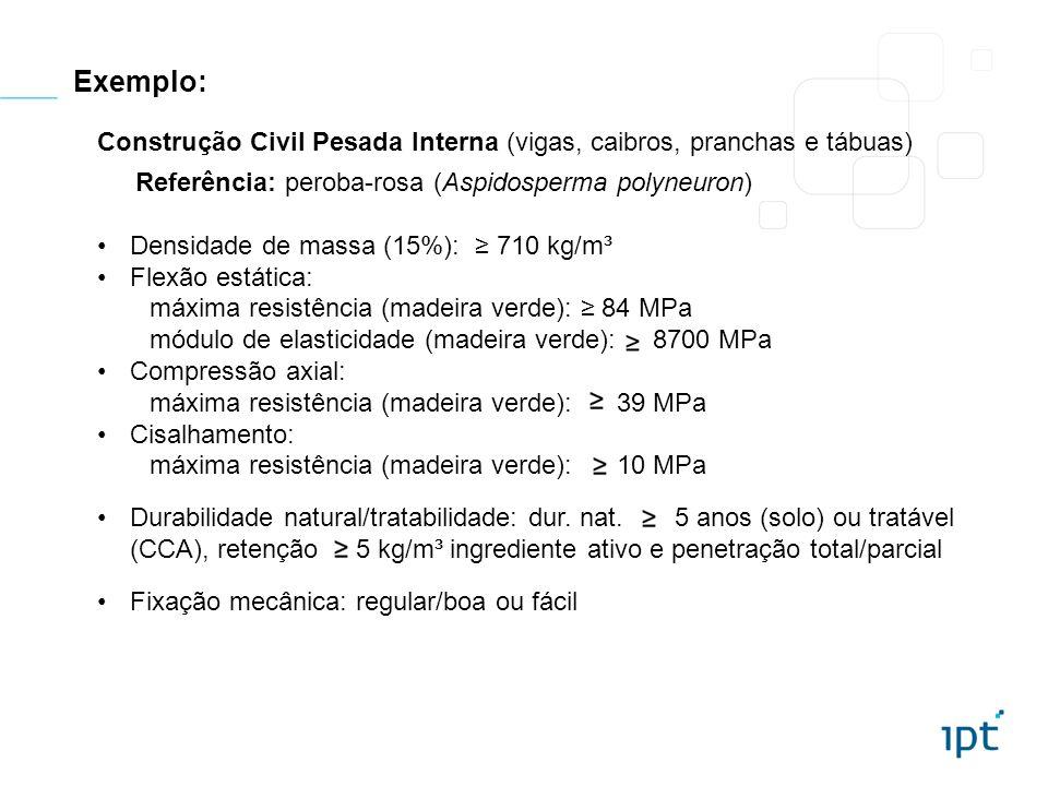 Exemplo: Construção Civil Pesada Interna (vigas, caibros, pranchas e tábuas) Referência: peroba-rosa (Aspidosperma polyneuron)