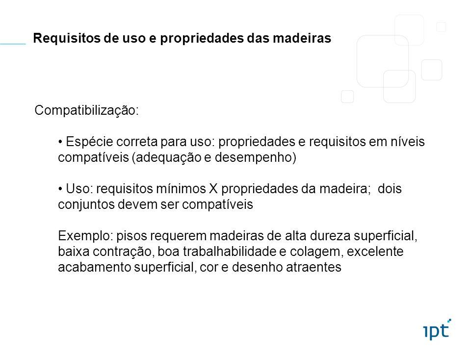 Requisitos de uso e propriedades das madeiras