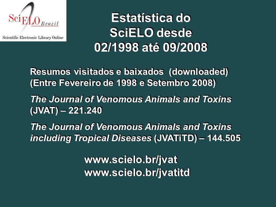Estatística do SciELO desde 02/1998 até 09/2008