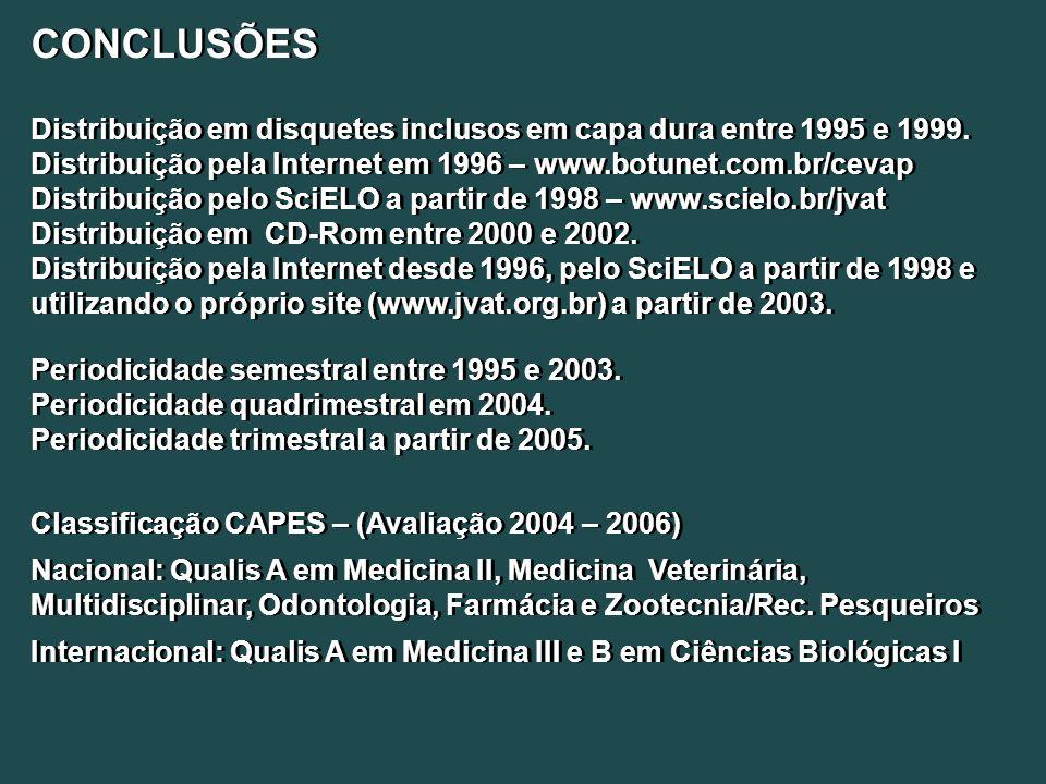 CONCLUSÕES Distribuição em disquetes inclusos em capa dura entre 1995 e 1999. Distribuição pela Internet em 1996 – www.botunet.com.br/cevap.