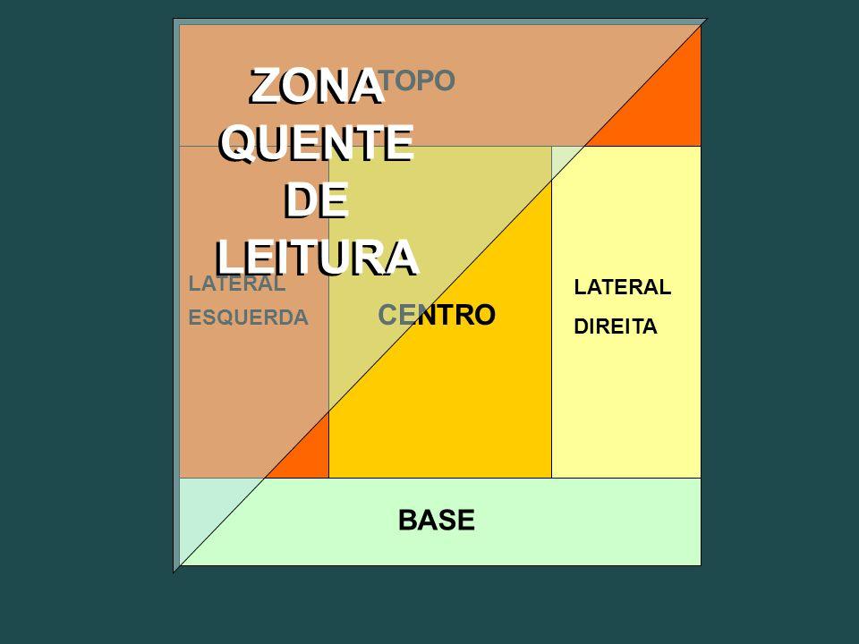 ZONA QUENTE DE LEITURA TOPO CENTRO BASE LATERAL ESQUERDA LATERAL