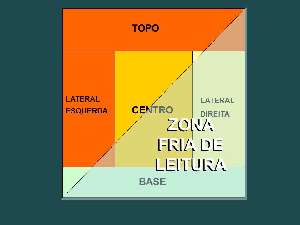 TOPO LATERAL ESQUERDA LATERAL DIREITA CENTRO ZONA FRIA DE LEITURA BASE