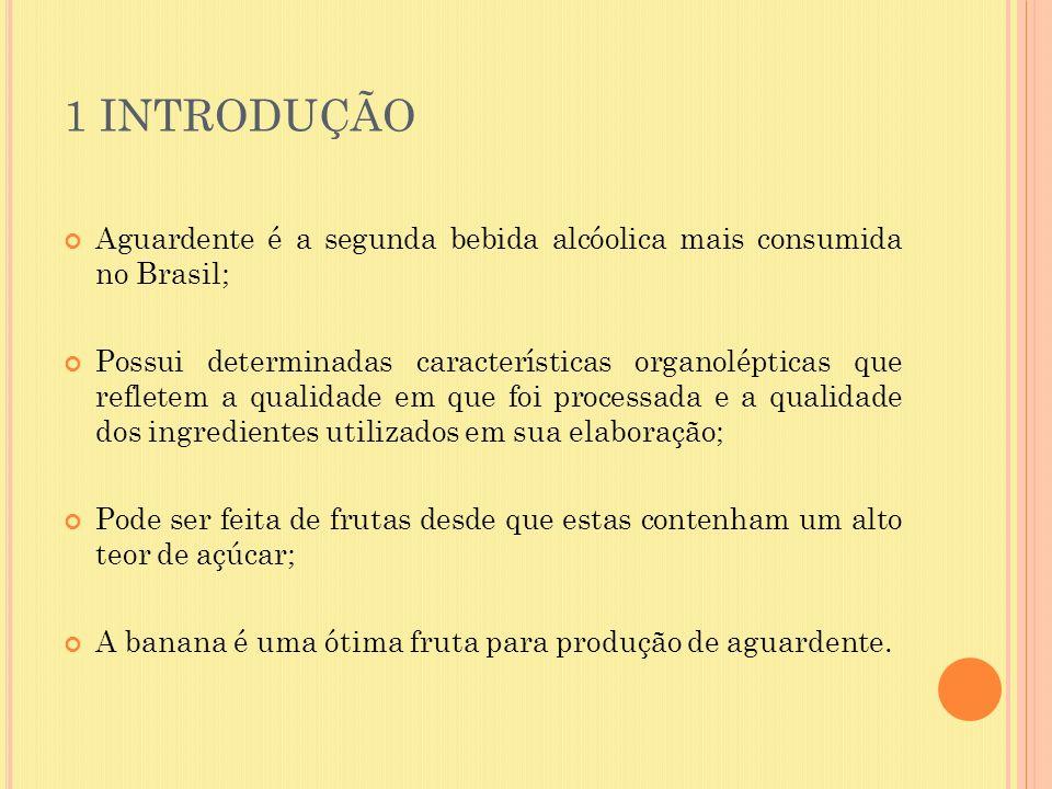 1 INTRODUÇÃO Aguardente é a segunda bebida alcóolica mais consumida no Brasil;