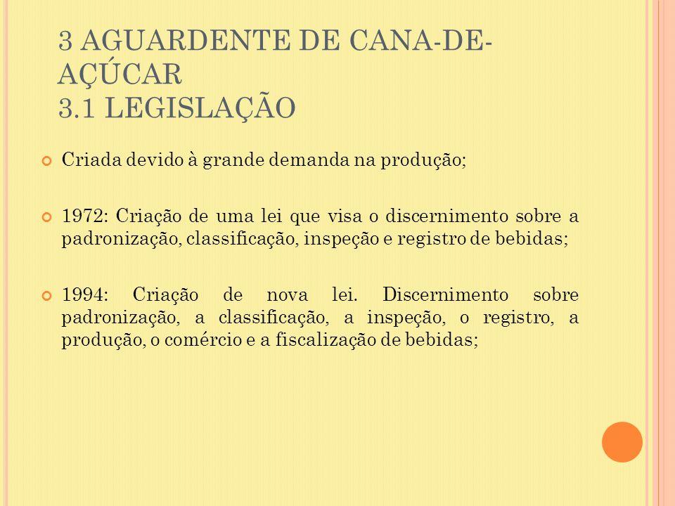 3 AGUARDENTE DE CANA-DE-AÇÚCAR 3.1 LEGISLAÇÃO