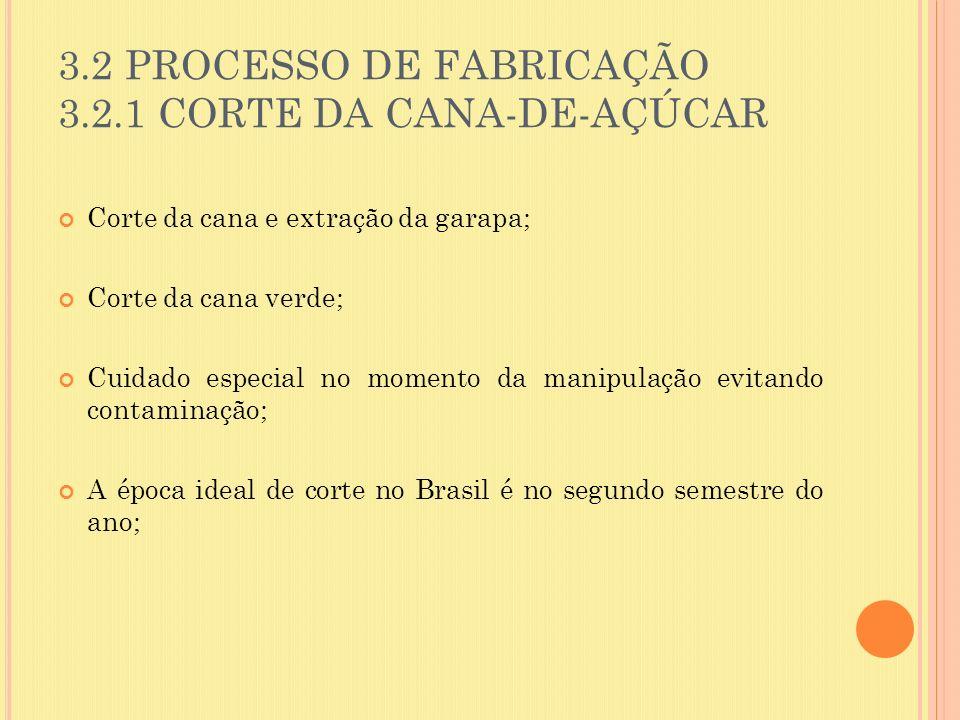 3.2 PROCESSO DE FABRICAÇÃO 3.2.1 CORTE DA CANA-DE-AÇÚCAR