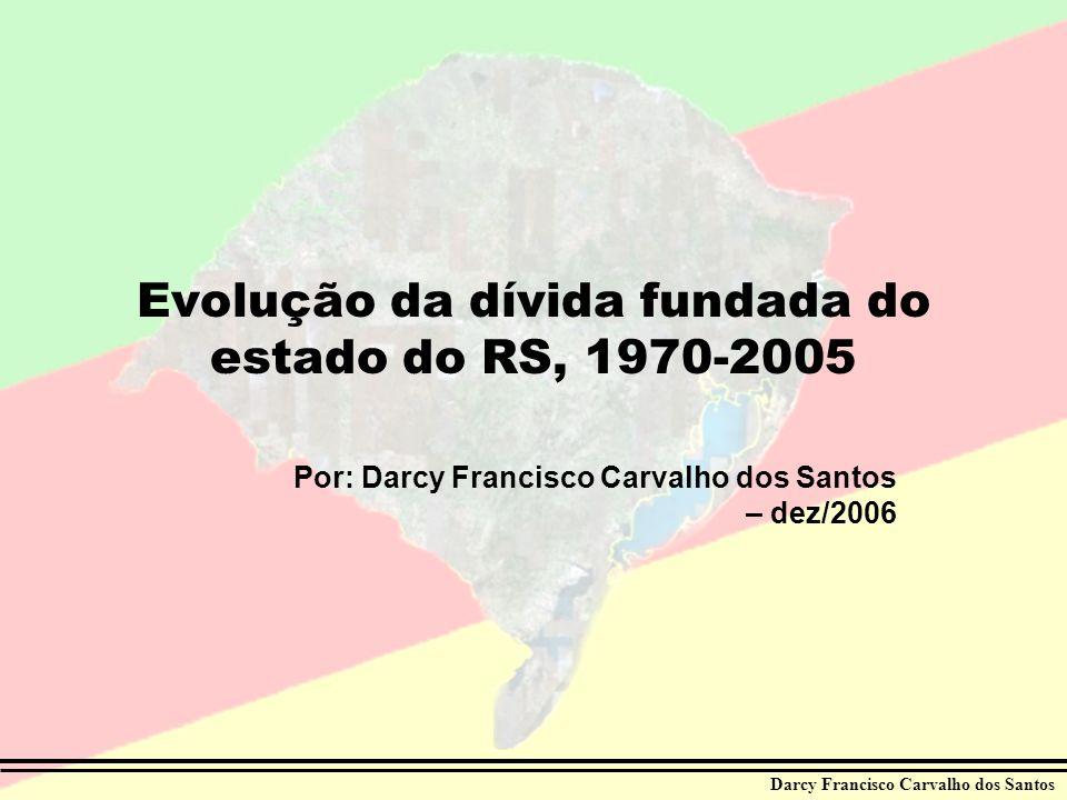 Evolução da dívida fundada do estado do RS, 1970-2005