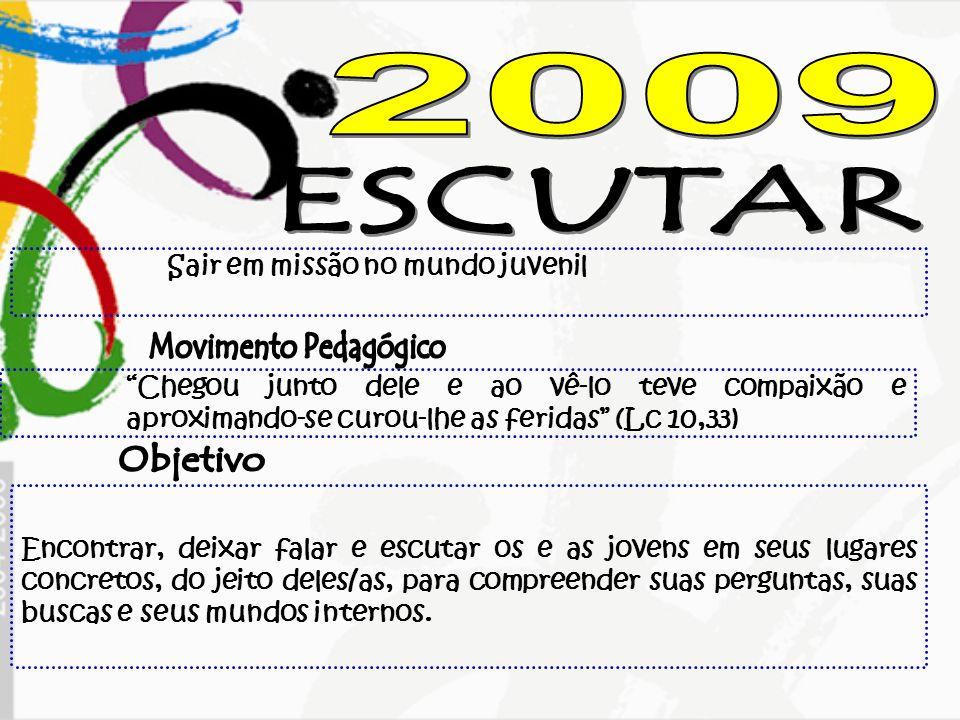 2009 ESCUTAR Movimento Pedagógico Objetivo
