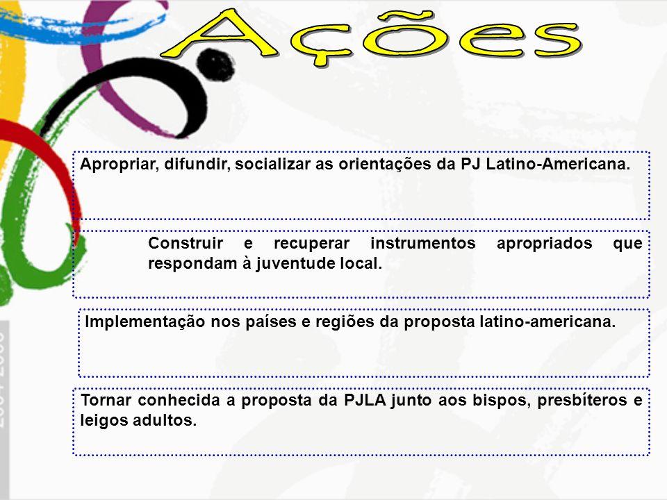Ações Apropriar, difundir, socializar as orientações da PJ Latino-Americana.