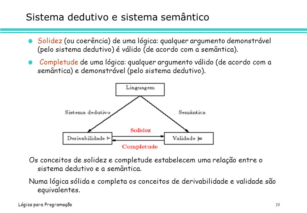Sistema dedutivo e sistema semântico