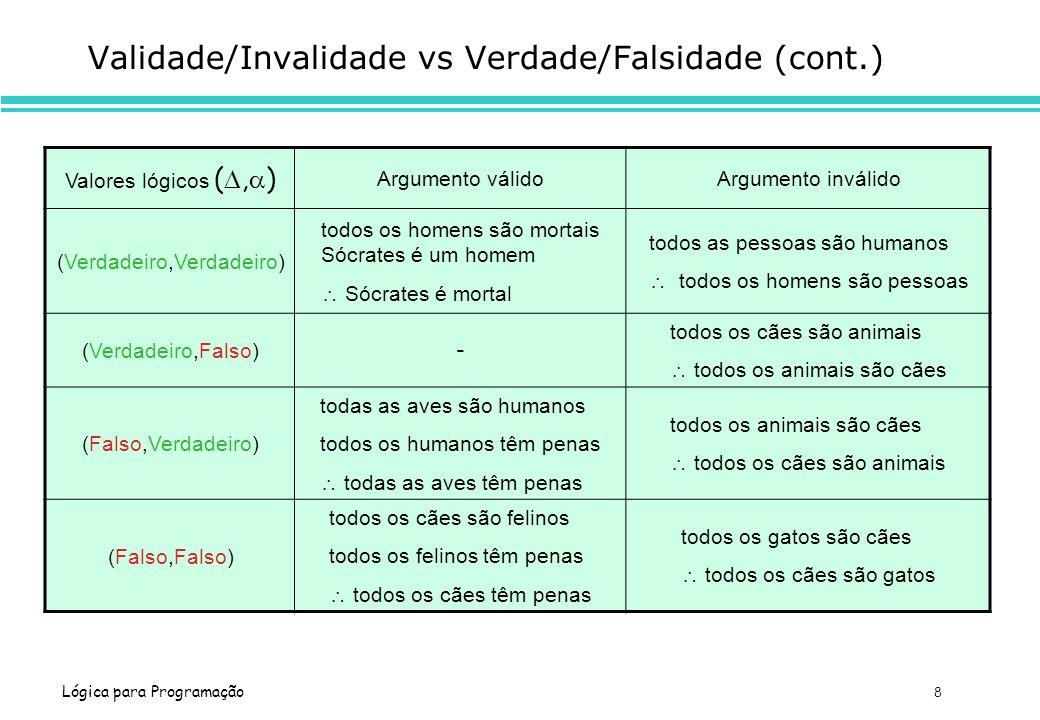 Validade/Invalidade vs Verdade/Falsidade (cont.)