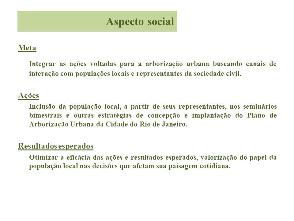 Aspecto social Meta.