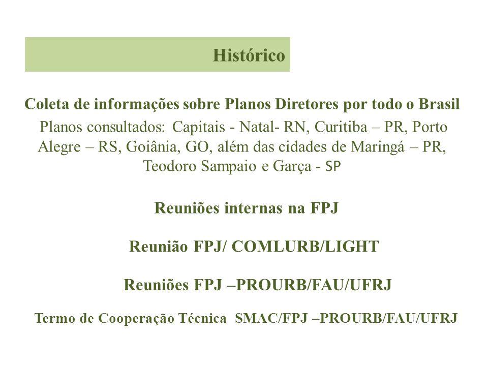 Histórico Reuniões internas na FPJ Reunião FPJ/ COMLURB/LIGHT