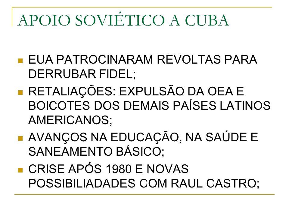 APOIO SOVIÉTICO A CUBA EUA PATROCINARAM REVOLTAS PARA DERRUBAR FIDEL;