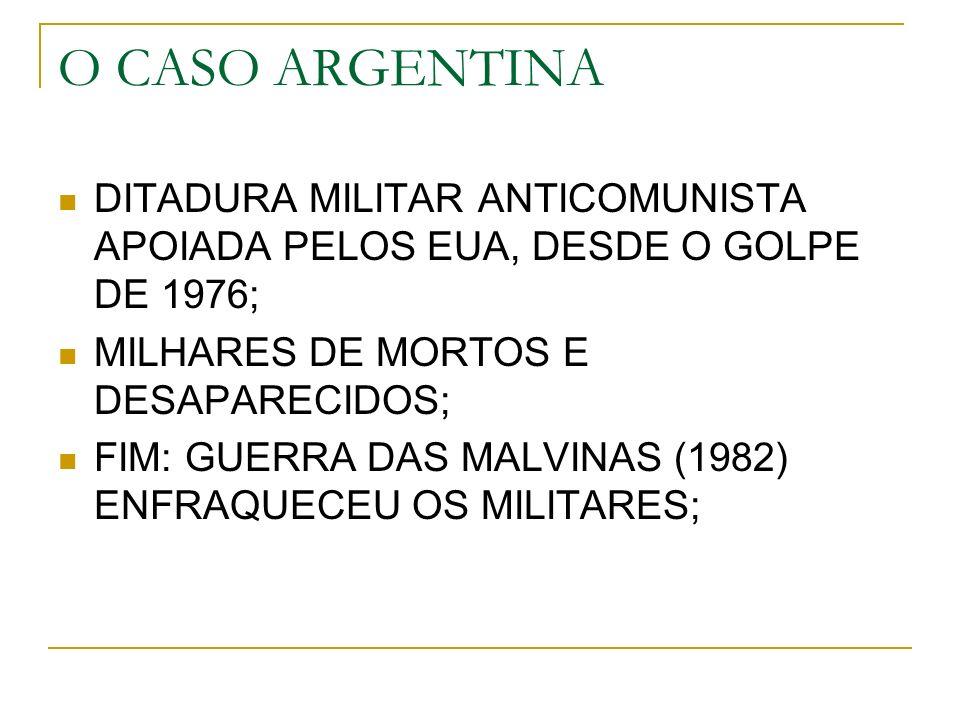 O CASO ARGENTINA DITADURA MILITAR ANTICOMUNISTA APOIADA PELOS EUA, DESDE O GOLPE DE 1976; MILHARES DE MORTOS E DESAPARECIDOS;