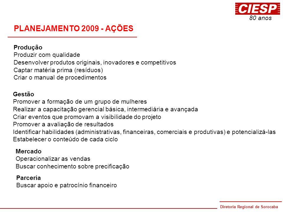 PLANEJAMENTO 2009 - AÇÕES Produção Produzir com qualidade