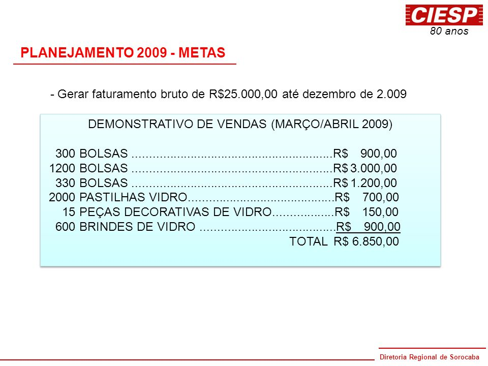 DEMONSTRATIVO DE VENDAS (MARÇO/ABRIL 2009)