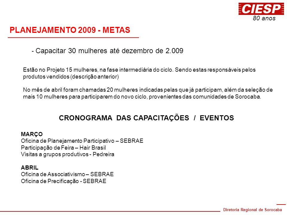 PLANEJAMENTO 2009 - METAS CRONOGRAMA DAS CAPACITAÇÕES / EVENTOS