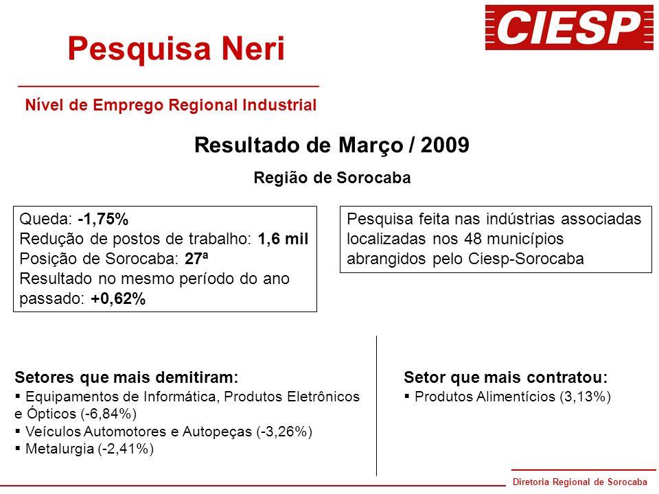 Pesquisa Neri Resultado de Março / 2009