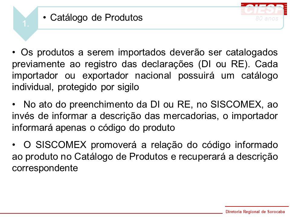 1. Catálogo de Produtos.