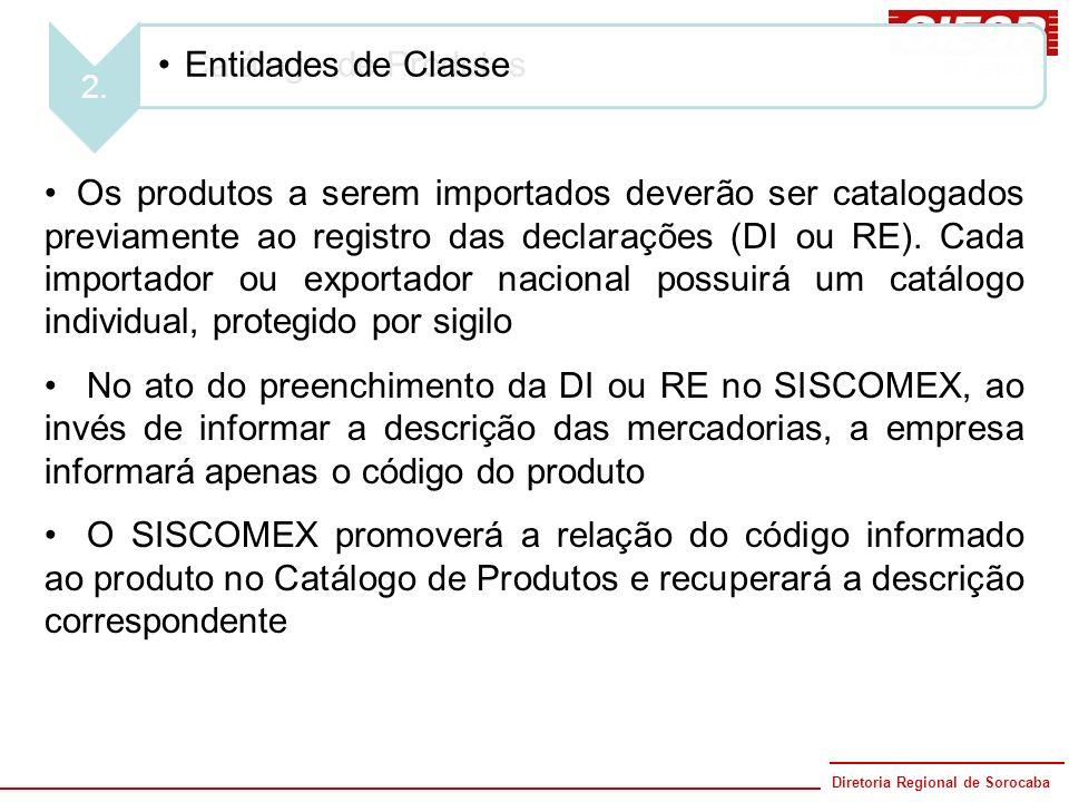 Catálogo de Produtos Entidades de Classe