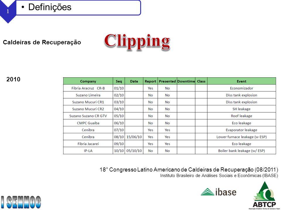 Clipping Definições Caldeiras de Recuperação 2010