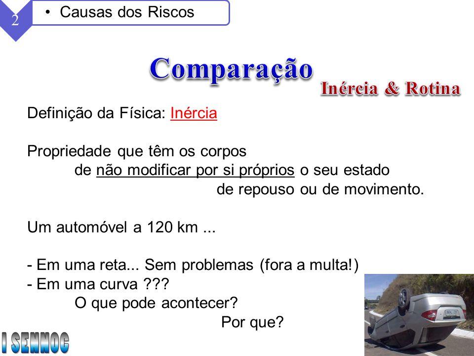 Comparação Inércia & Rotina Causas dos Riscos 2