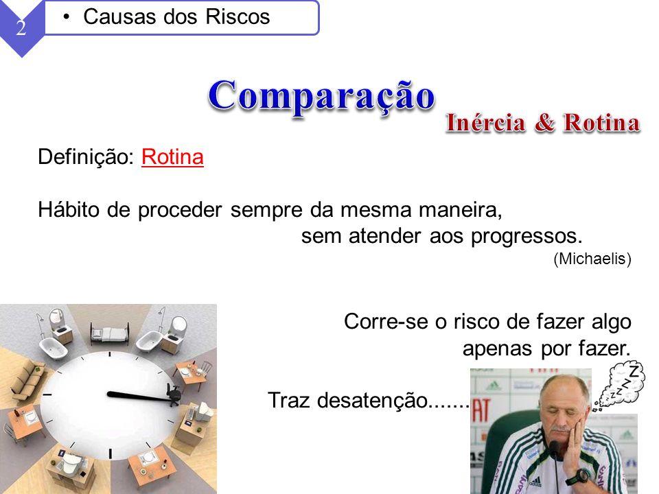 Comparação Inércia & Rotina Causas dos Riscos 2 Definição: Rotina