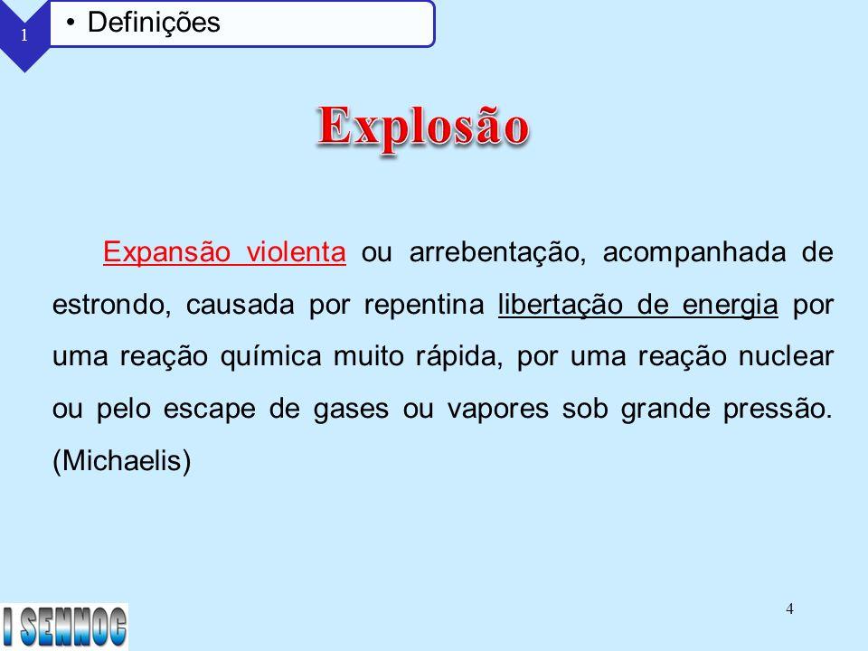 1 Definições. Explosão.