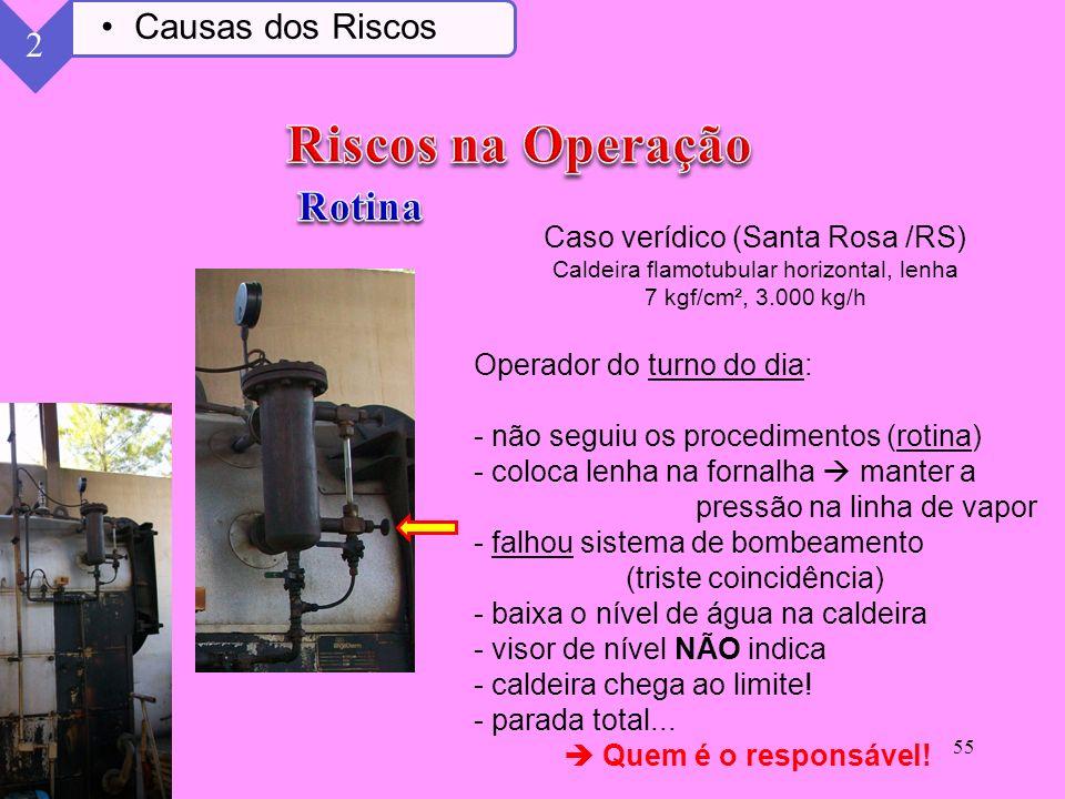 Riscos na Operação Rotina Causas dos Riscos 2