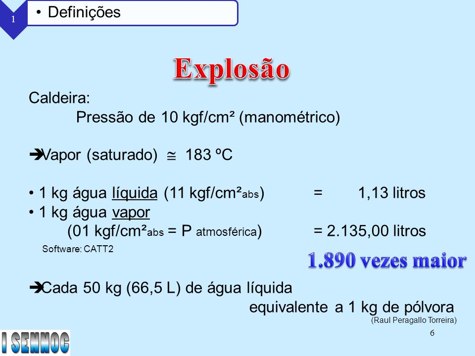 Explosão 1.890 vezes maior Definições Caldeira: