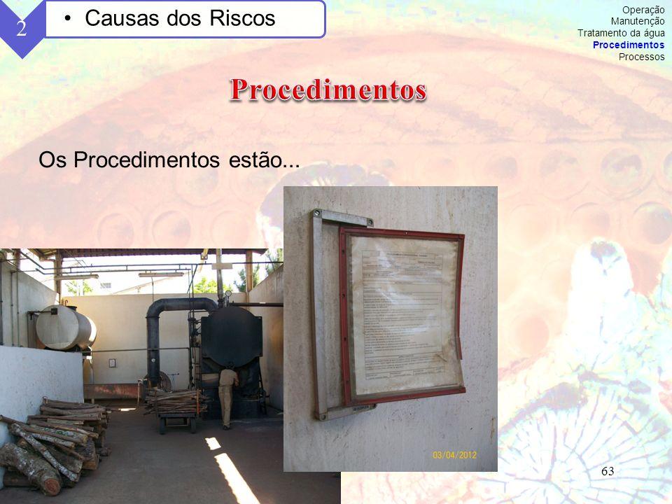 Procedimentos Causas dos Riscos 2 Os Procedimentos estão... Operação