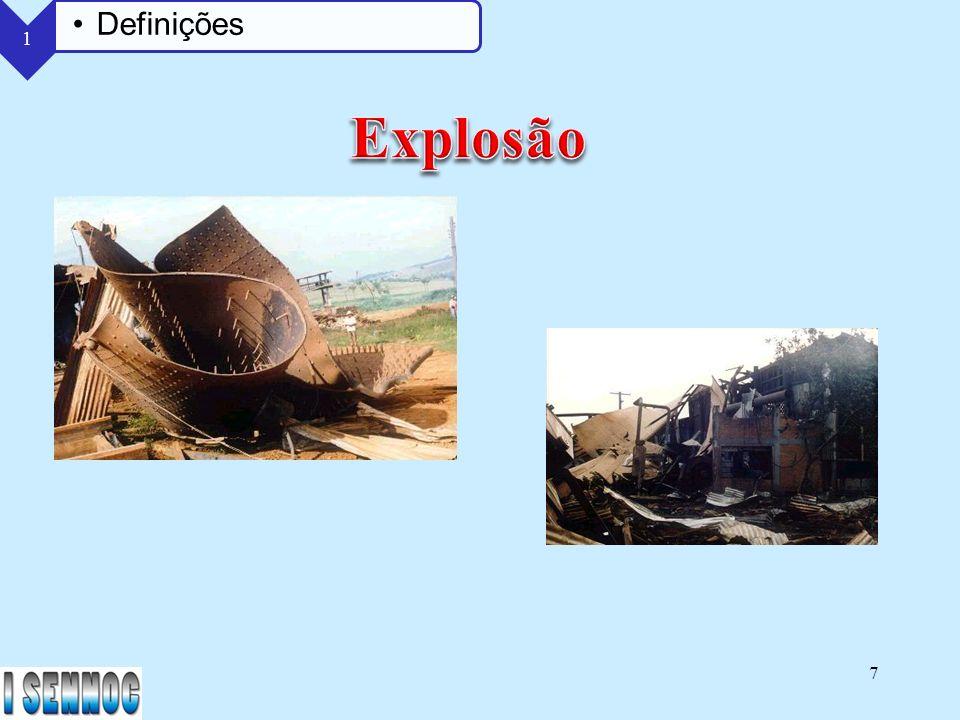 1 Definições Explosão O resultado... Todos já vimos estas fotos na internet.. É clássica.
