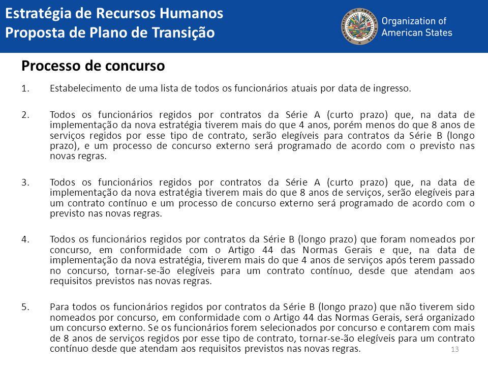 Estratégia de Recursos Humanos Proposta de Plano de Transição