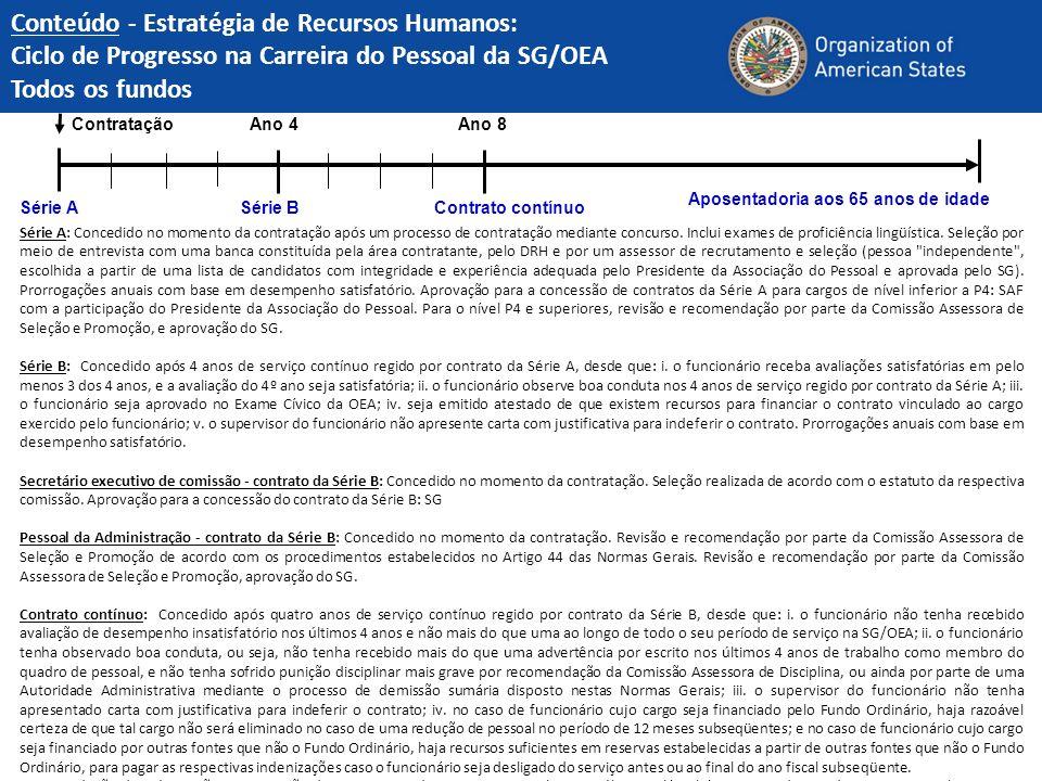 Conteúdo - Estratégia de Recursos Humanos: