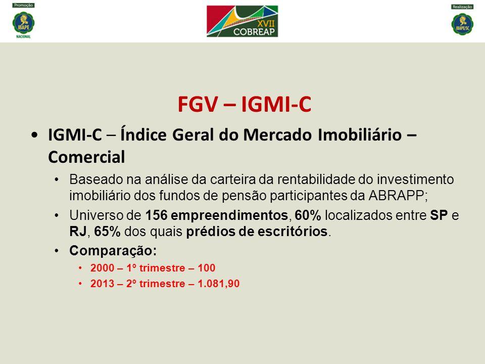 FGV – IGMI-C IGMI-C – Índice Geral do Mercado Imobiliário – Comercial