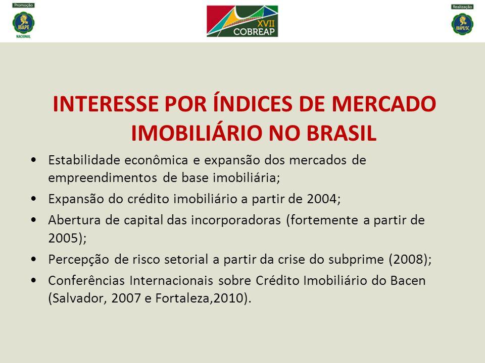 INTERESSE POR ÍNDICES DE MERCADO IMOBILIÁRIO NO BRASIL