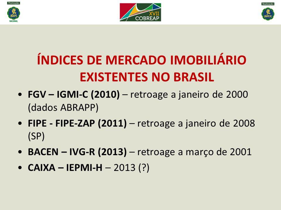 ÍNDICES DE MERCADO IMOBILIÁRIO EXISTENTES NO BRASIL