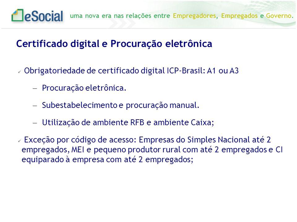 Certificado digital e Procuração eletrônica