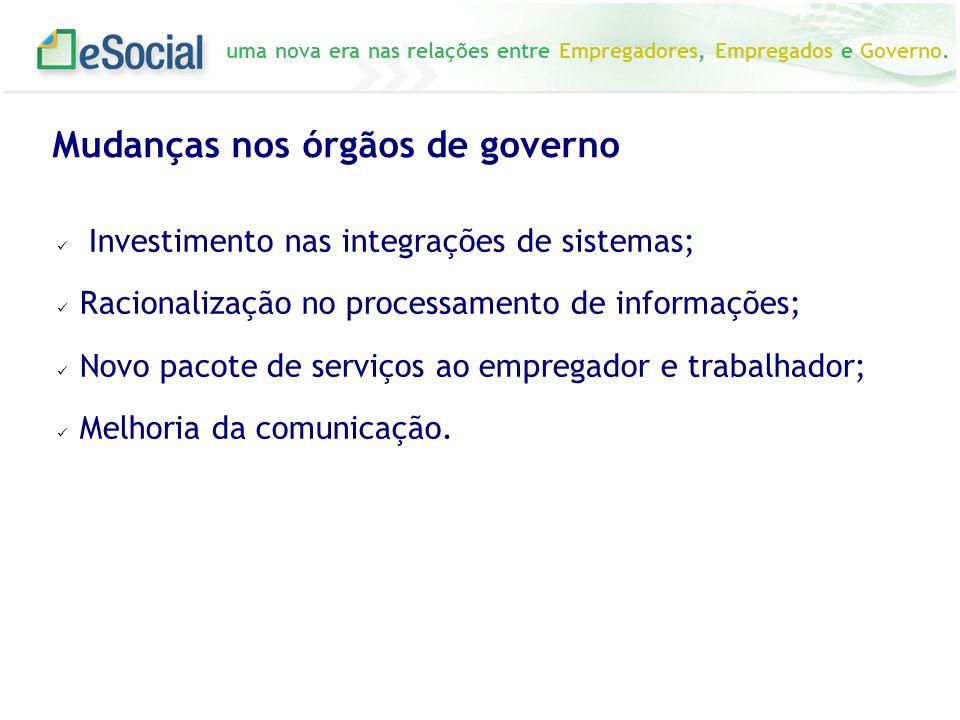 Mudanças nos órgãos de governo